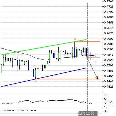 Forex Report Cadchf14