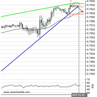 Forex Report Cadchf16