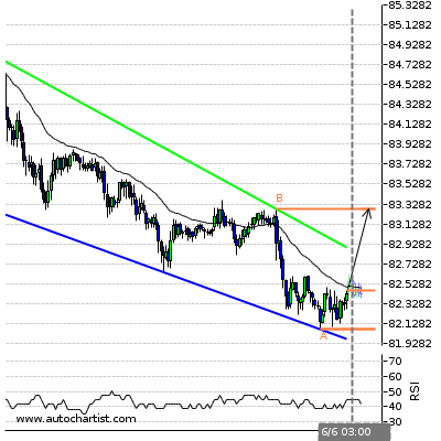 Forex Report Cadpy10