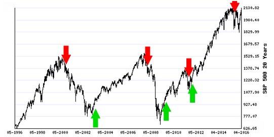 Stocks Trade Signals - Page 6 L211