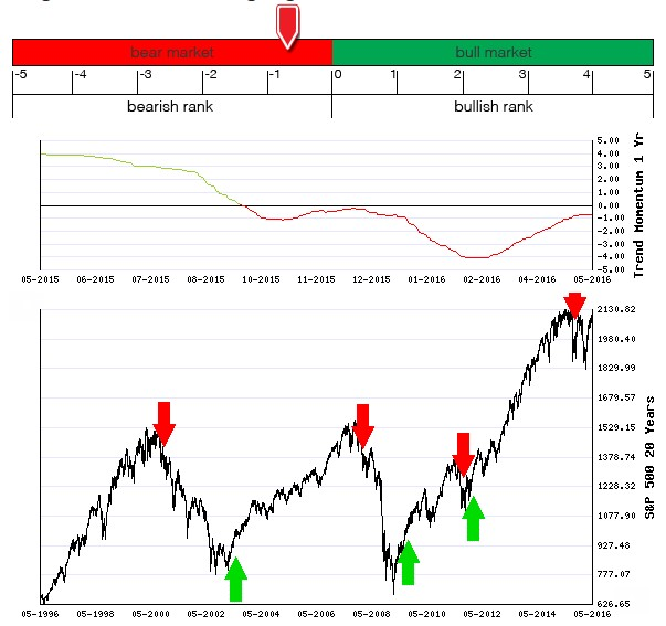Stocks Trade Signals - Page 6 Long10