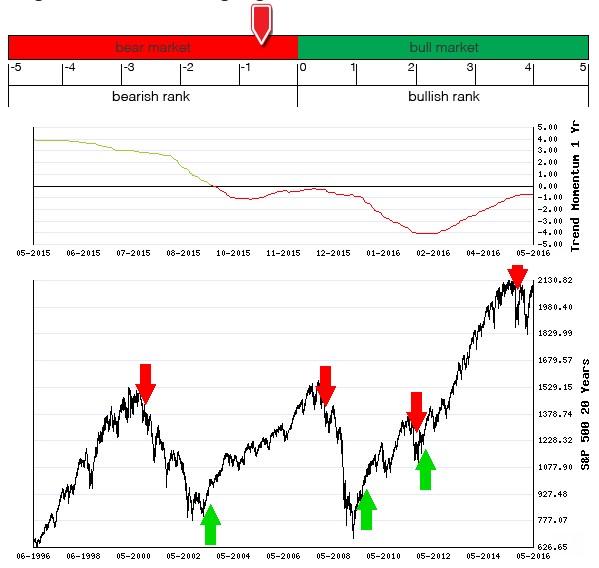 Stocks Trade Signals - Page 6 Long11