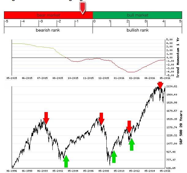 Stocks Trade Signals - Page 6 Long12
