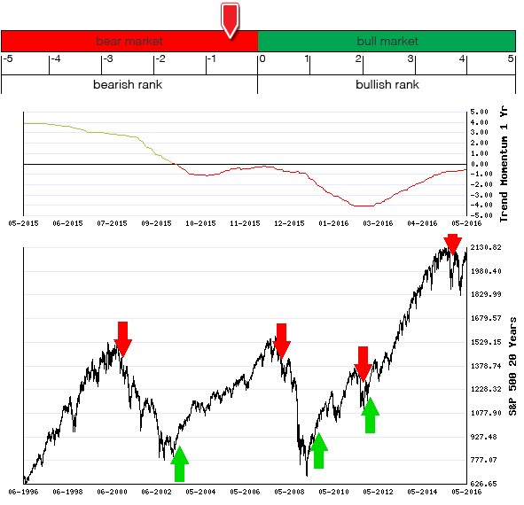 Stocks Trade Signals - Page 6 Long13
