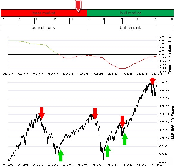 Stocks Trade Signals - Page 6 Long14
