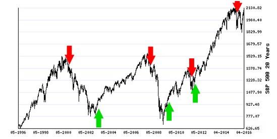 Stocks Trade Signals - Page 6 Long211