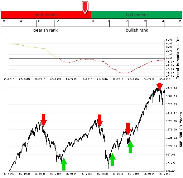 Stocks Trade Signals - Page 6 Long_t12