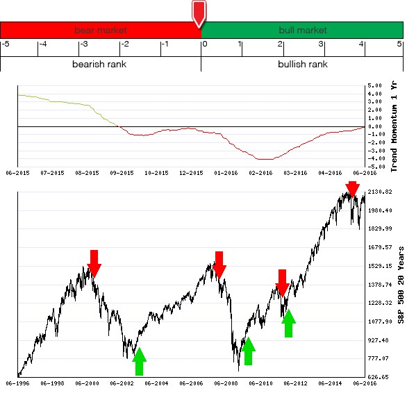 Stocks Trade Signals - Page 6 Long_t16