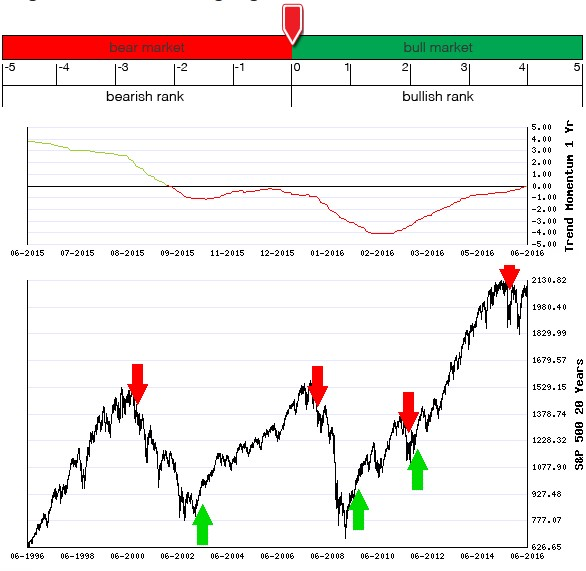 Stocks Trade Signals - Page 6 Long_t17