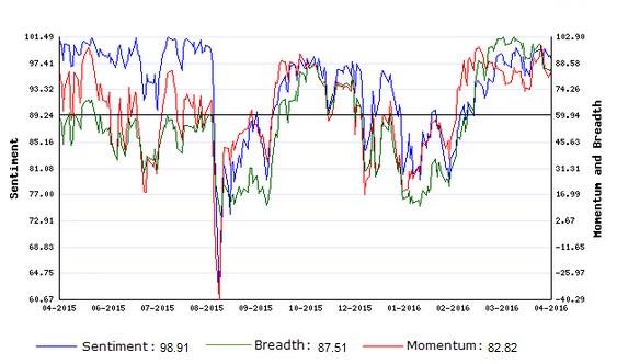 Stocks Trade Signals - Page 6 Schort11