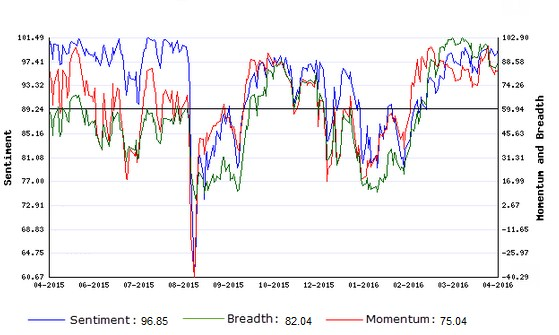 Stocks Trade Signals - Page 6 Schort13