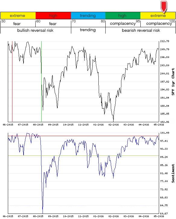 Stocks Trade Signals - Page 6 Sentim24