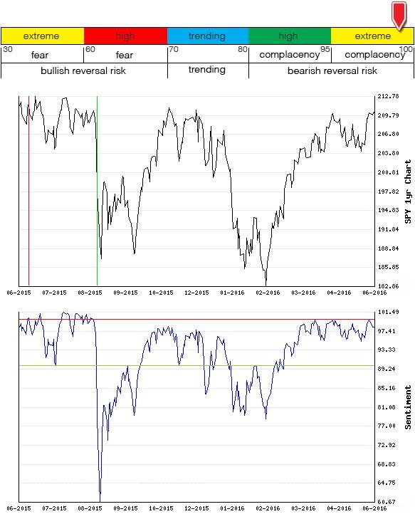 Stocks Trade Signals - Page 6 Sentim26