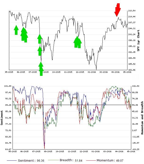 Stocks Trade Signals - Page 6 Short11