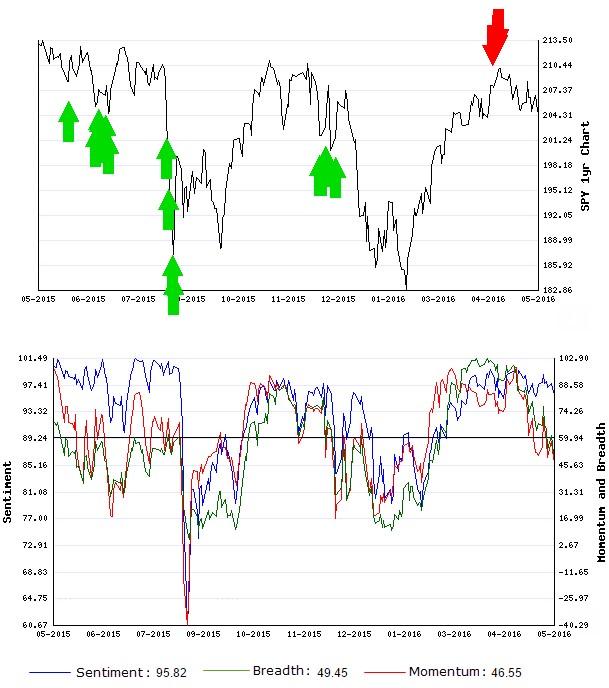 Stocks Trade Signals - Page 6 Short12