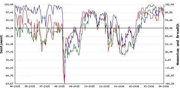 Stocks Trade Signals - Page 6 Short210