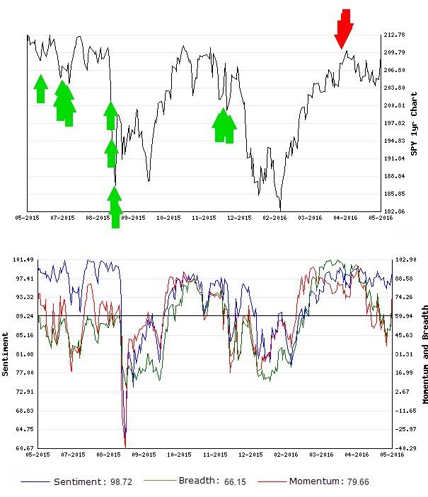 Stocks Trade Signals - Page 6 Short_12