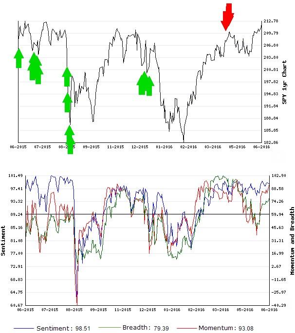 Stocks Trade Signals - Page 6 Short_18