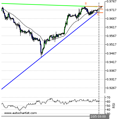 Forex Report Usdchf17