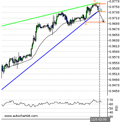 Forex Report Usdchf18