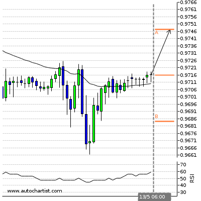 Forex Report Usdchf19