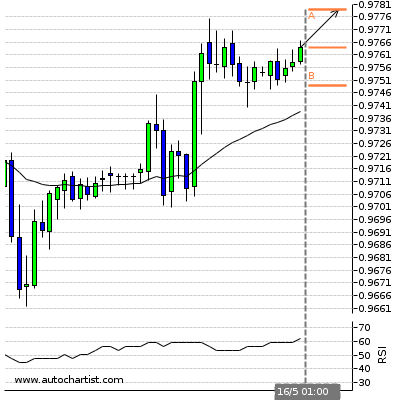Forex Report Usdchf20