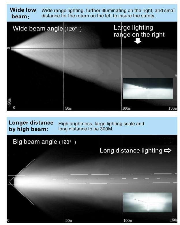 Quelle ampoule pour imitation xénon? - Page 3 110