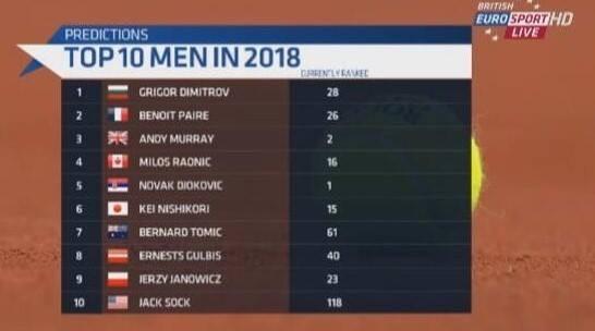 L'Equipe top 10 2018 Awr6bc11