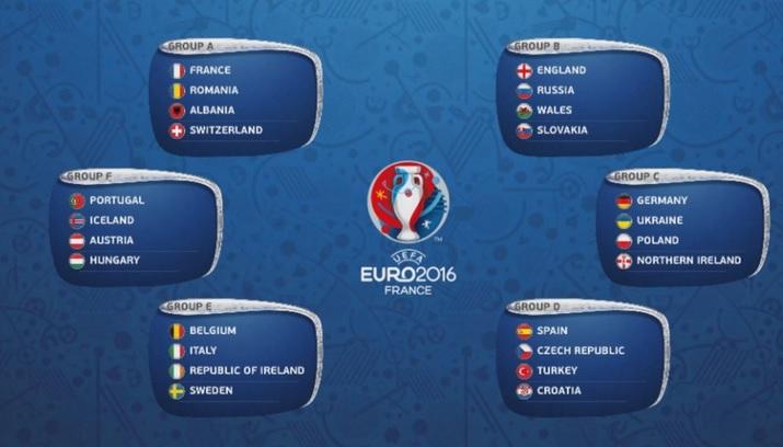 Première partie EURO 2016 Groupe10