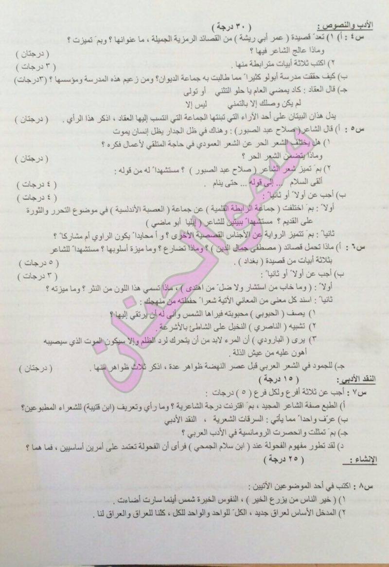 اسئلة  اللغة العربية للسادس اعدادي ادبي الدور الاول 2016 Z12