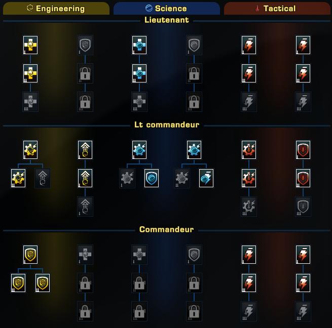 Guide du combattant spatial Captur83