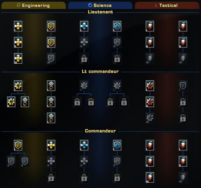 Guide du combattant spatial Captur85