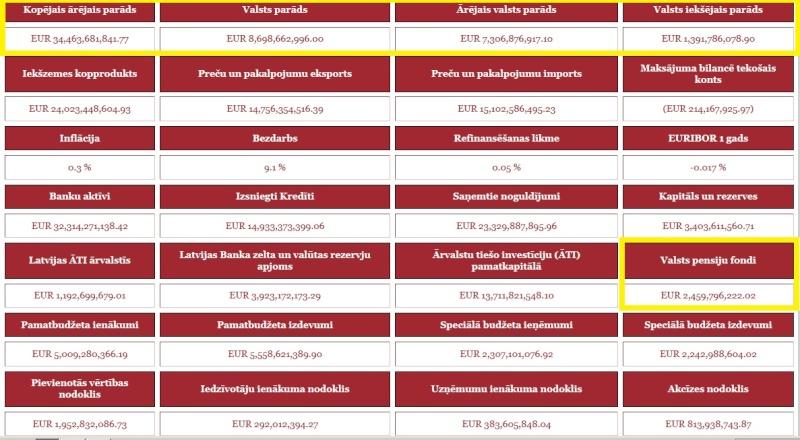 Darbības, kas Latvijas attīstību gremdē un pazemo! - Page 4 Lv_par10