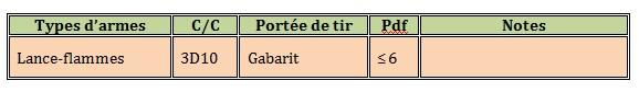9- Les tirs Carac_10