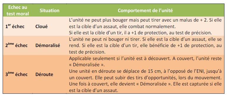 9- Les tirs Moral_12