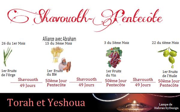 Shavouoth et Souccoth dans le Livre de l'Apocalypse Shavou12