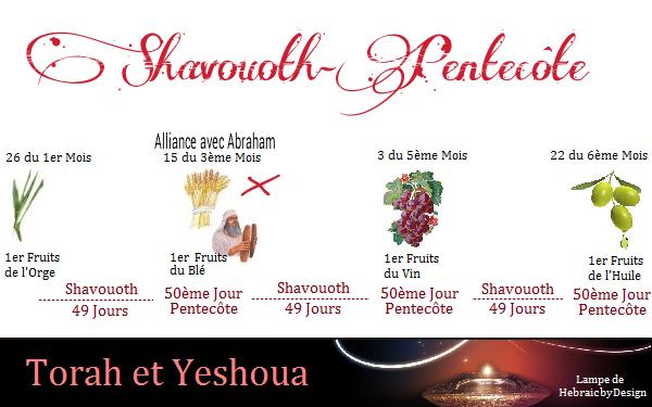 Shavouoth-Pentecôte Prémices du blé 7 Juin 2020 Shavou14