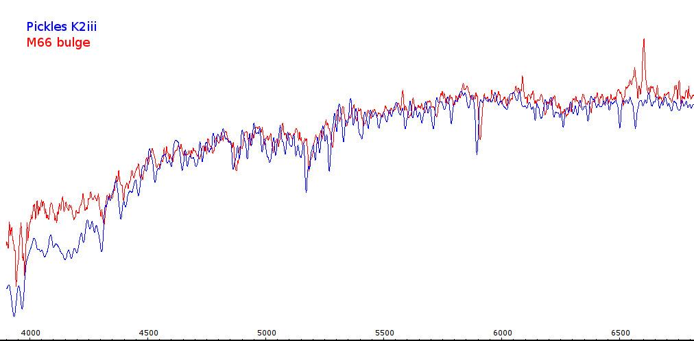 Vitesse radiale de la galaxie M66 depuis le Pic du Midi M66_vs10