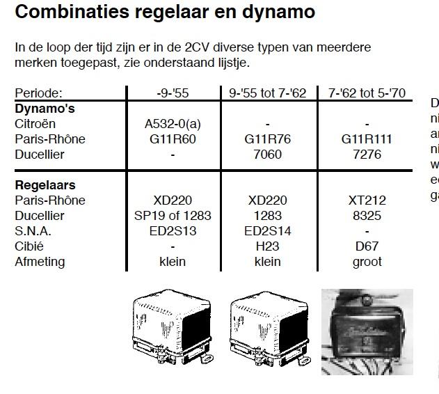 Excitation d'une dynamo  Dynamo10