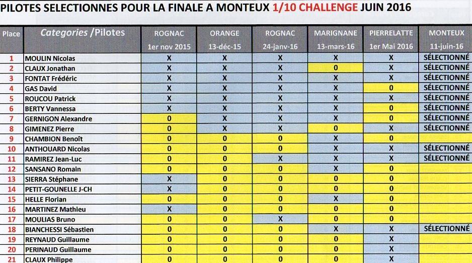 SELECTION FINALE 2016 à MONTEUX Selec-10