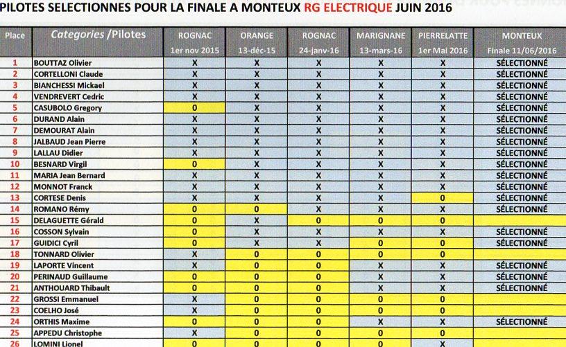 SELECTION FINALE 2016 à MONTEUX Selec-14