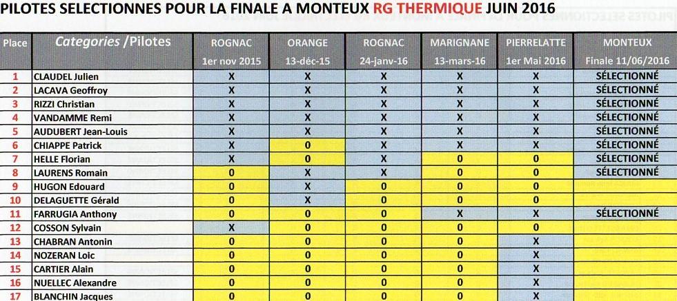SELECTION FINALE 2016 à MONTEUX Selec-15