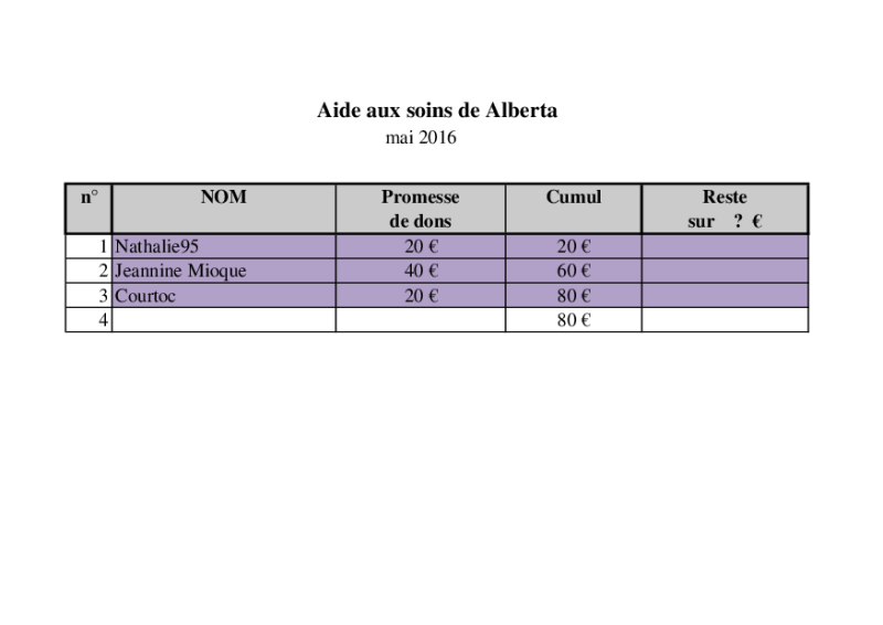 ALBERTA, F-X, née 2014, taille moyenne (ORASTIE) - Pris en charge refuge d'Arthaz Albert10