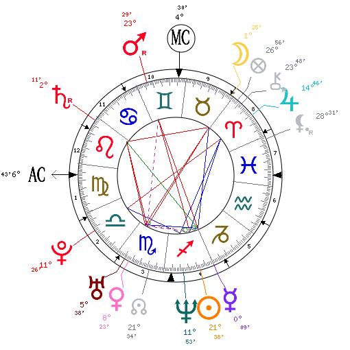 Vénus carré saturne - Page 3 Carte_10