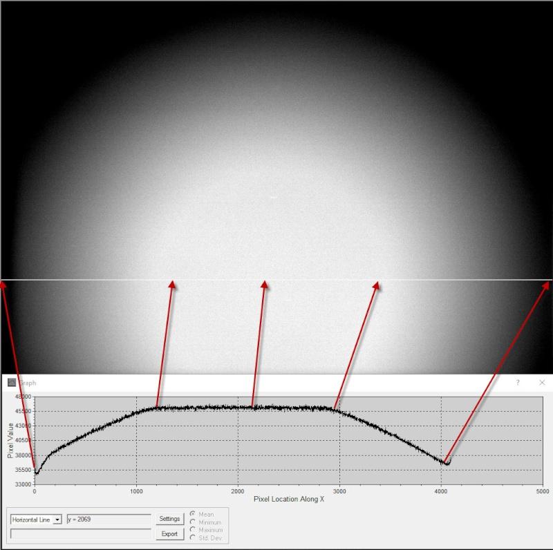 Calibration d'une image brute avec Master flat : problème 22-04-13