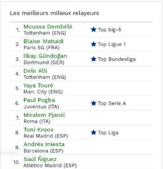 Tottenham • Moussa Dembélé  Captur17