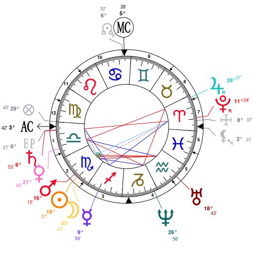 Exo 07/04/16 - Qui suis-je ? Astrot12
