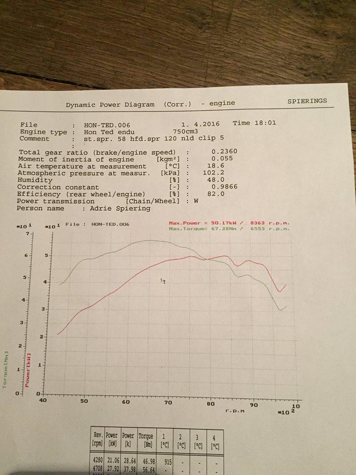 Honda rcb endurance replica - Page 4 Honda10