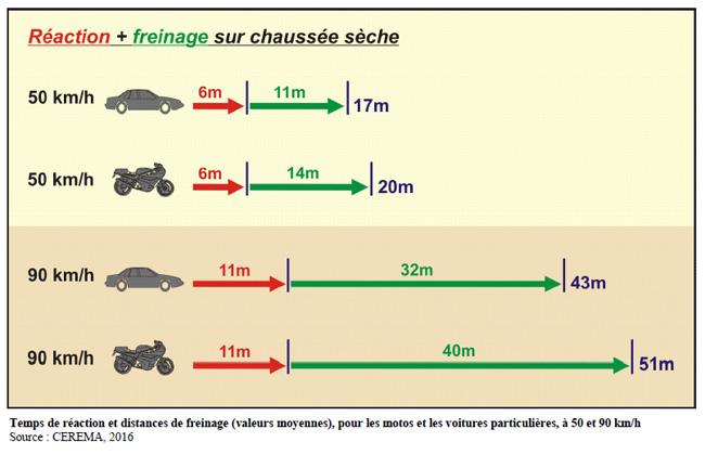 Les freins et moi + sondage Freina10