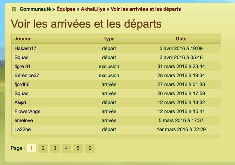 Liste Noire (Arnaqueurs, voleurs...) 12916810